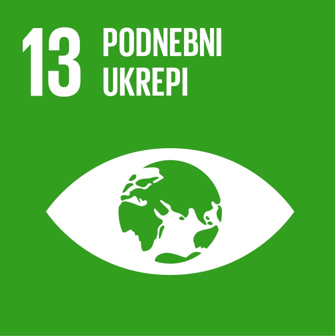 SLOGA_SDGs-slovenske_ikone-13