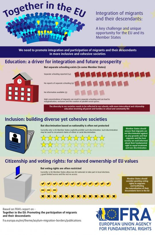 together_in_the_eu_infographic
