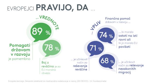 Eurobarometer-Europeans-say-SI_02