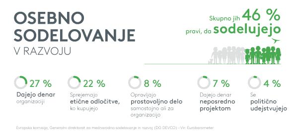 Eurobarometer-Europeans-say-SI_05