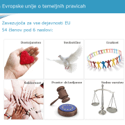 charter_fundamental_rights_sl