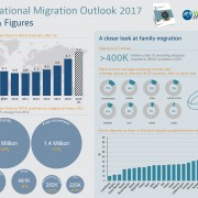 IMO-2017-Facts and figures