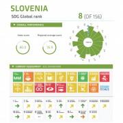SDG_index_2018_3-01