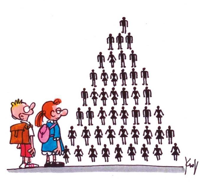 enakost spolov