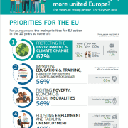 priorities_EUB