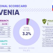 slovenia_scorecard