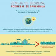 infografika_umanotera3