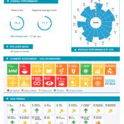 SDG_Report-2019_SI