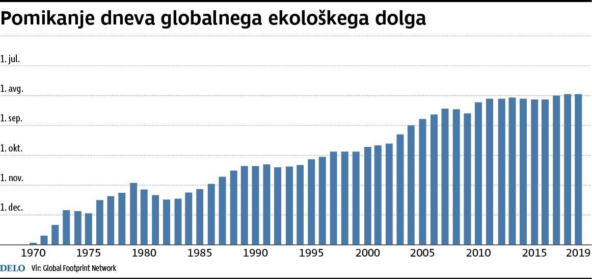 ekološki dolg1