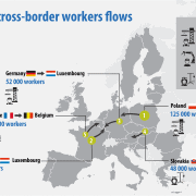 eurostat_mobility_workers