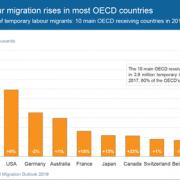 oecd_migrationreport