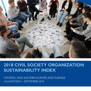 civilsocietyindex